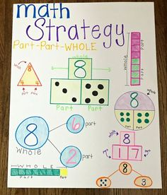Math Strategies Anchor Chart: Part Part Whole and Number Bonds are awesome for building number sense. Must make anchor chart!