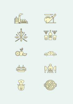 Relajael Coco: Goods of Spain Map