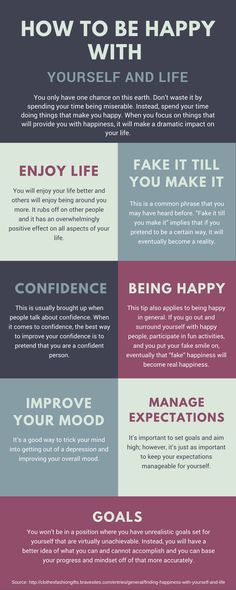 How to Be Happy With