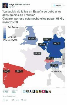 Precio electricidad España