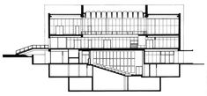 Galería de Clásicos de Arquitectura: Instituto de Arte Munson-Williams-Proctor (MWPAI) / Philip Johnson - 11