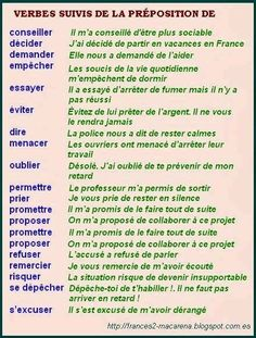 Infinitive plus preposition French Verbs, French Grammar, French Phrases, French Language Lessons, French Language Learning, French Lessons, French Expressions, French Teacher, Teaching French