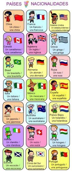 Países y #nacionalidades