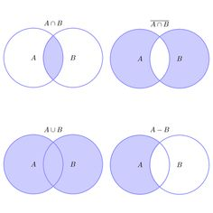 9 Best Latex Images Latex Venn Diagram Examples Venn Diagrams
