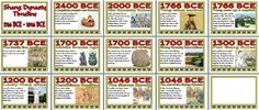 Free printable Shang Dynasty Timeline posters for school, classroom display, teaching resource for Ancient China.