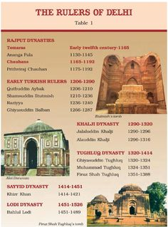 History Of Delhi, History Of India, General Knowledge Book, Gernal Knowledge, History Timeline, History Facts, Ancient Indian History, Ias Study Material, Geography Map