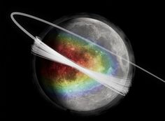 An artist's conception of dust in the moon's exosphere (thin atmosphere). The color shows the amount of material ejected from the surface, with red representing the highest quantity. The orbits show where impactors randomly occur. The arc shows the trajectory of the LADEE spacecraft.