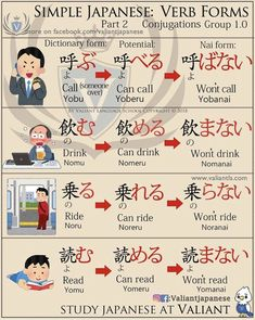 Learn Japanese for a real communication for your work, school project, and communicating with your Japanese mate properly. Many people think that Learning to speak Japanese language is more difficult than learning to write Japanese Japanese Verbs, Japanese Phrases, Study Japanese, Japanese Kanji, Japanese Symbol, Japanese Names, Japanese Culture, Learn To Write Japanese, Learn Chinese