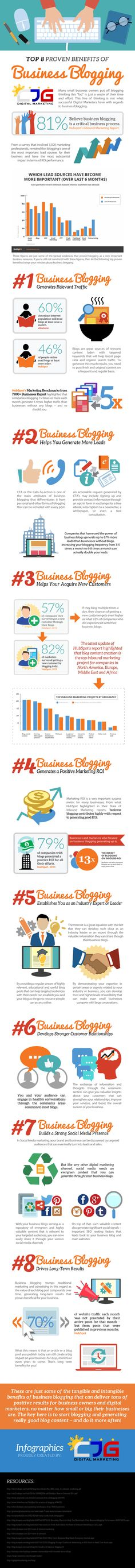 Top 8 Proven Benefits of Business Blogging (Infographic) | via @borntobesocial