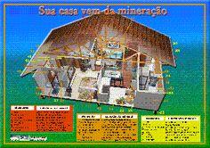 Sua casa vem da mineração. Mineropar.