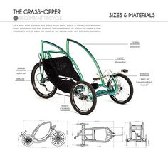 Grasshopper: The recumbent tricycle on Industrial Design Served