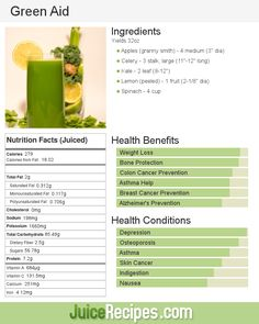 Depression Drinking lemon juice is helpful for people suffering with heart problems as it contains potassium. It controls high blood pressur...