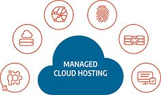 Nowadays, Buying the best managed #hosting #service is quite tricky, because there are several companies providing web services with different features. Before you buy any web hosting it's very important to compare services and look the best offers & plans for your website. You can visit our official website for profitable plan with awesome hosting services and instant support. How To Plan, Website, Awesome