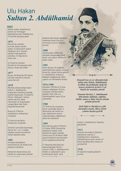 History, Projects, Sultan, Ottoman, Infographic, Knowledge, Log Projects, Historia, Blue Prints