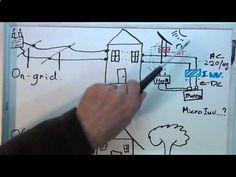 How to Solar Power Your Home / House #1 - On Grid vs Off Grid