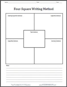 Four-square writing method blank printable worksheet free to print. Helps students learn how to stay focused and write a proper paragraph. Writing Strategies, Writing Lessons, Kids Writing, Teaching Writing, Writing Skills, Writing Ideas, Teaching Tools, Expository Writing, Paragraph Writing