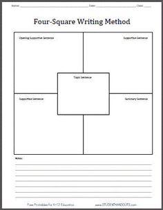 four corners debate worksheet