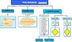 Matemáticas en Compañía: TEMA 13 LOS POLÍGONOS