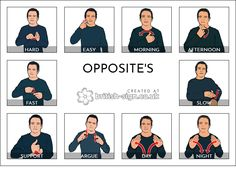 Sign Language Sentences, Sign Language Chart, Sign Language Words, British Sign Language, Makaton Signs, Nice Meeting You, School Terms, British Schools, Bsl