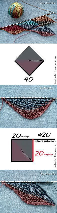 more short row knitting loveliness Knitting Short Rows, Knitting Stiches, Knitting Charts, Lace Knitting, Knitting Designs, Knitting Projects, Freeform Crochet, Knit Crochet, Knitting Patterns