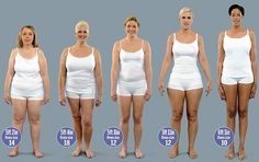 All of these women weight 154. Everyone carrys their weight differently.
