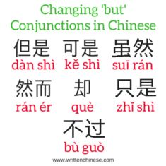 Learn Chinese language from Karen - A Chinese girl. I will master you in pronouncing chinese words with Pinyin. Chinese Sentences, Chinese Phrases, Basic Chinese, How To Speak Chinese, Chinese Food, Mandarin Lessons, Learn Mandarin, Chinese Lessons, French Lessons
