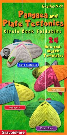 Engage your students' creativity with this hands-on project that helps them learn about Pangaea and plate tectonics. They will research Pangaea, three types of tectonic plate movements, related vocabulary, and real-world examples of tectonic shifting, and they will create a circle book that highlights what they learned. The ready-to-go templates allow you to mix and match to suit your needs.