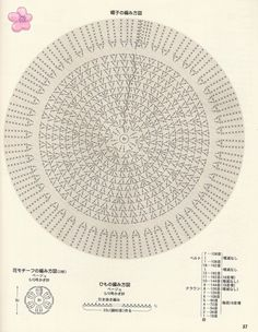 chart for hat