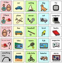We can use like this chart to teach our children social communication.   You can go to this web link: http://scaacn.blogspot.com/2012/09/grad-course-curriculum-aac-in-autism.html
