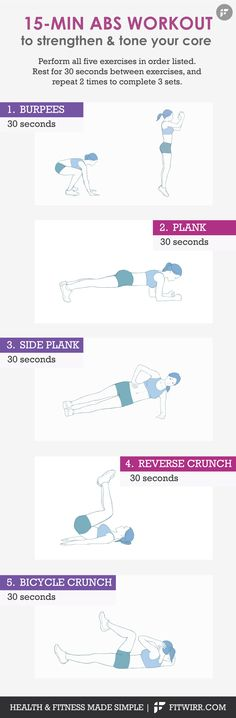 15-Minute Abs Workout Routine