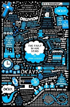 "John Green's The Fault in Our Stars ~ ""The fault, dear Brutus, is not in our stars, but in ourselves."" -William Shakespeare, Julius Caesar"