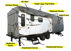 Its spring and you can go out RVing again! As you open the door to your RV, your life flashes before your eyes and your chest starts to tighten up. This must be what a heart attack feels like! Your interior is ruined! Leaves are strewn everywhere, bugs are crawling on every space, and even [Continue Reading]