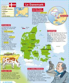 Fiche exposés : Le Danemark