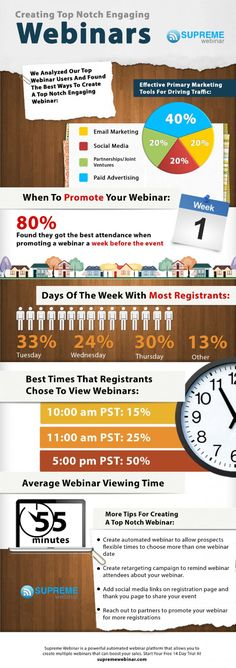 Top Notch Webinar Creation | Visual.ly ** See even more by visiting the picture