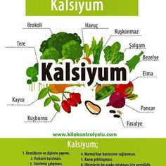 Herbal Treatment, Weight Control, Herbalife, Medicinal Plants, Sport, Green Beans, Healthy Life, Benefit, Remedies