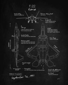"""Vintage Airplanes - Check out this stunning Blackboard Art"""" by Squadron Posters! Fighter Aircraft, Fighter Jets, Blackboard Art, Blueprint Art, F22 Raptor, Pilot Gifts, Air Festival, 2 Logo, Airplane Art"""