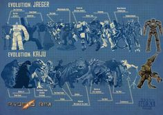 Great infographic on the evolution of large robots and giant monsters leading up the to amazing Pacific Rim movie. Pacific Rim Kaiju, Pacific Rim Jaeger, Godzilla, King Kong, Robot Design, Evolution, Concept Art, Armor Concept, Geek Stuff