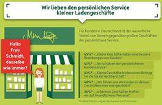 Kleine Shops: Nachholbedarf bei der Website-Personalisierung