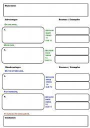 Argumentative essay organizer chart