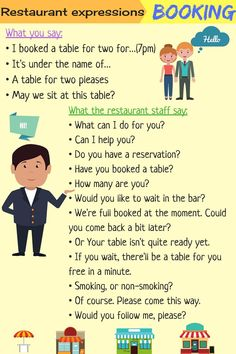 Useful Phrases / Expressions to Use at Restaurant in English 1/2