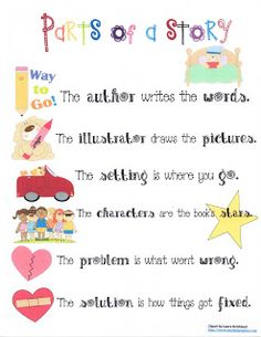 Classroom Freebies: Parts of a Story Anchor Chart