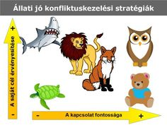 Pikachu, Coaching, Education, Fictional Characters, Training, Onderwijs, Fantasy Characters, Learning