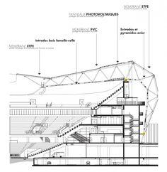 En Detalle: Estructuras a gran escala / Estadios