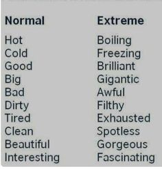 Normal & Extreme utility of vocabulary. Normal & Extreme utility of vocabulary. English Writing Skills, Book Writing Tips, Learn English Grammar, English Vocabulary Words, Learn English Words, English Phrases, English Language Learning, Writing Words, English Lessons