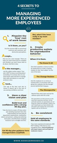 Managing more experienced employees? Here's an infographic highlighting four secrets all new managers should integrate into their managerial approach when they're in charge, but others have more experience. Servant Leadership, Leadership Quotes, Leadership Coaching, Leadership Activities, Leadership Qualities, Educational Leadership, Education Quotes, Effective Leadership, Quality Of Leadership