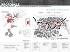 site analysis diagram | Share