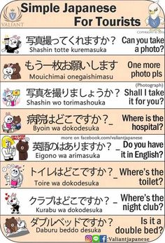 Japanese is a language spoken by more than 120 million people worldwide in countries including Japan, Brazil, Guam, Taiwan, and on the American island of Hawaii. Japanese is a language comprised of characters completely different from Learn Japanese Words, Study Japanese, Japanese Kanji, Japanese Culture, Learning Japanese, English To Japanese Words, Japanese Quotes, Japanese Phrases, Japanese Memes