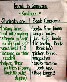 3rd Grade Thoughts: This Year's Daily 5 Anchor Charts another great one for teaching and sometimes reteaching it