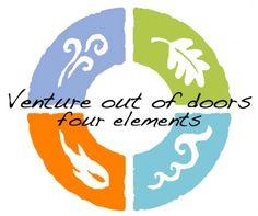 four elements symbols - Szukaj w Google