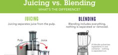 Everything You Need To Know About Juicing Vs. Blending (Infographic)